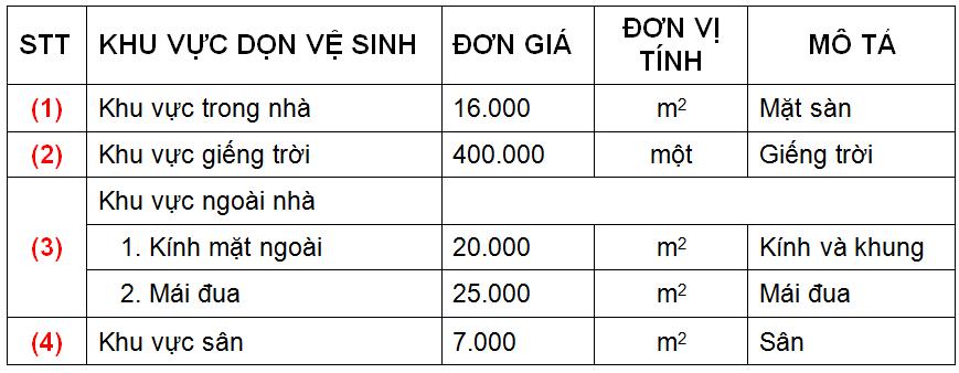 Bảng giá dịch vụ tổng vệ sinh 1