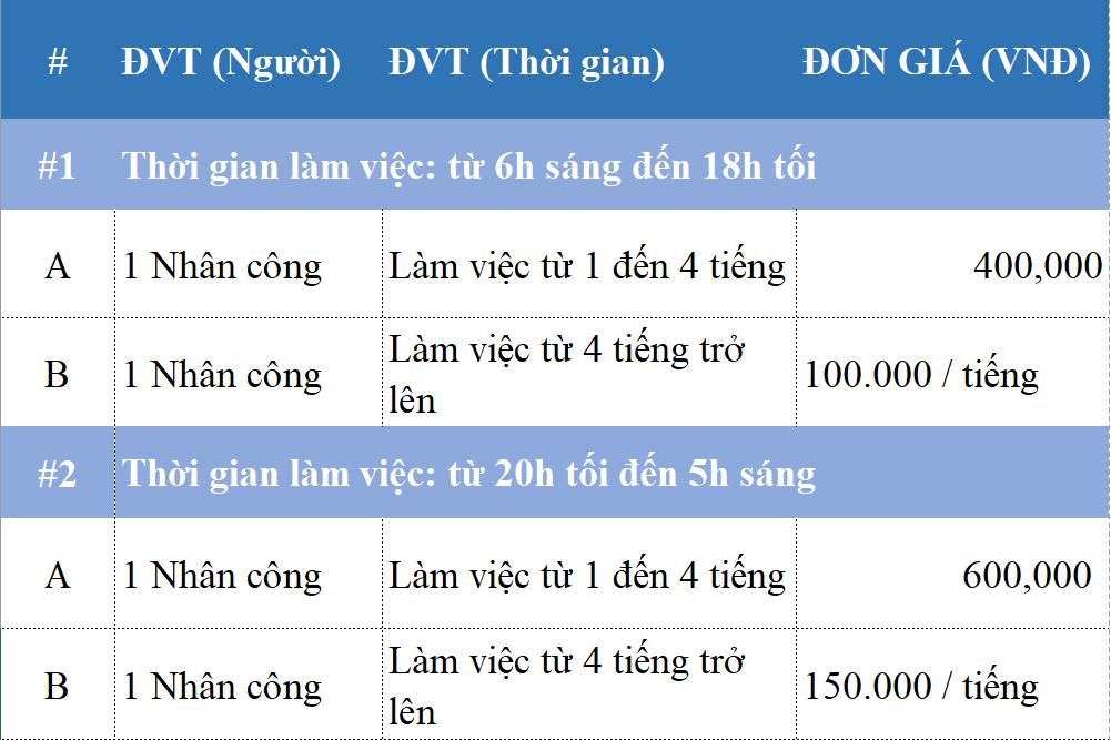 Bảng giá Dịch vụ bốc vác Hạ Long